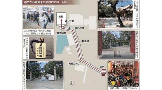 福男選び コース 2020